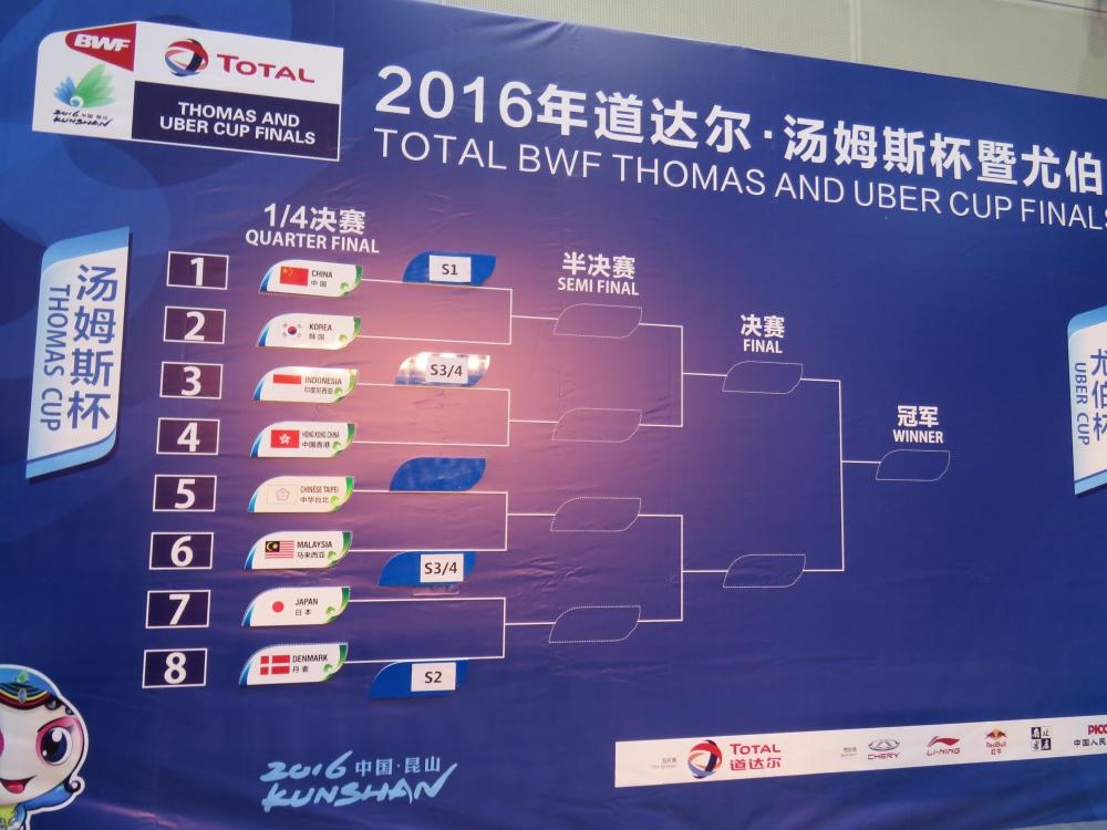 Thomas Cup draw
