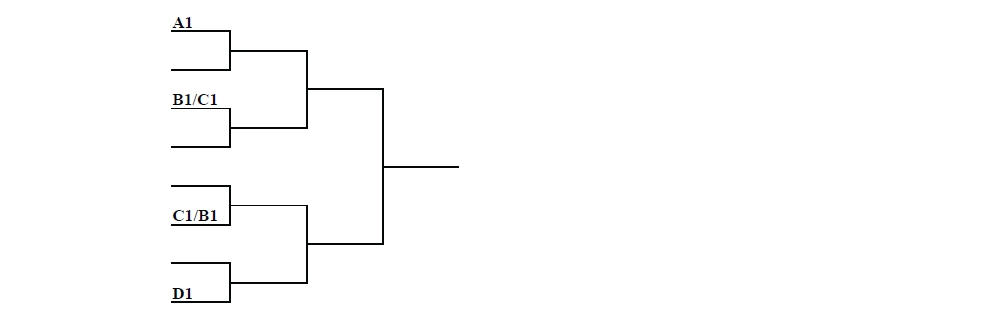 Draw_Doubles