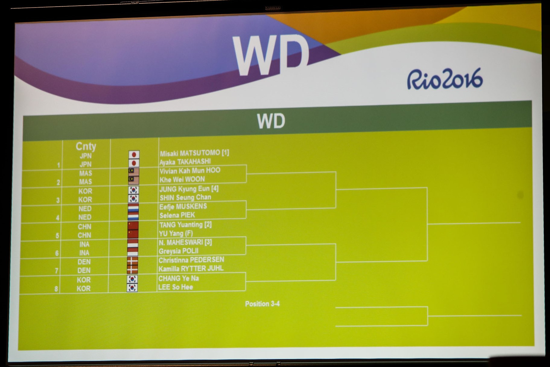 WD knockout draw
